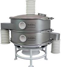 separation solution for pvc additives - HL